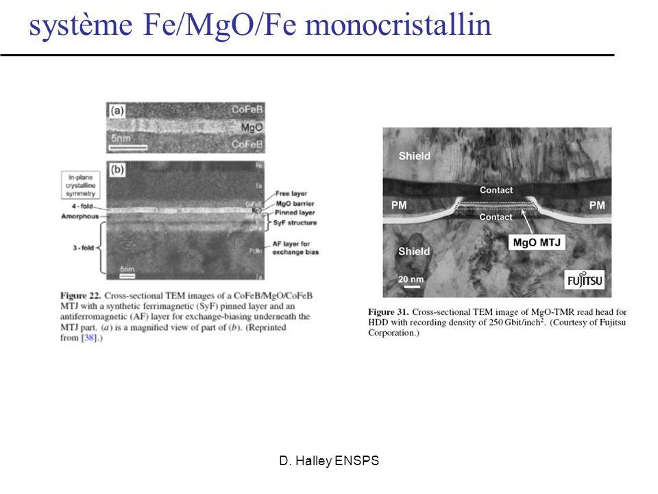 système Fe/MgO/Fe monocristallin