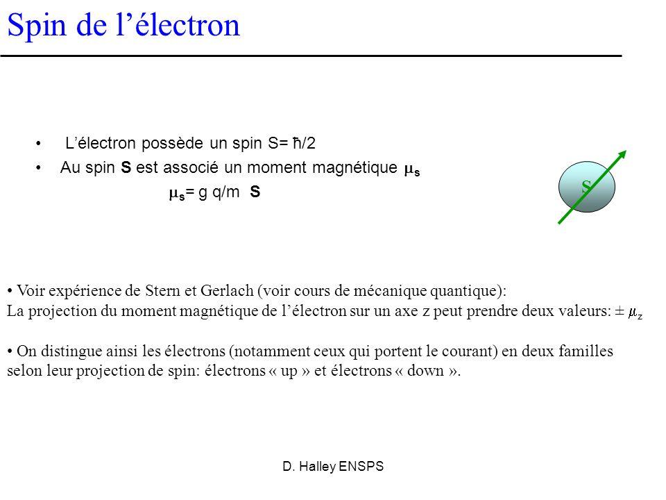 Spin de l'électron S L'électron possède un spin S= ħ/2