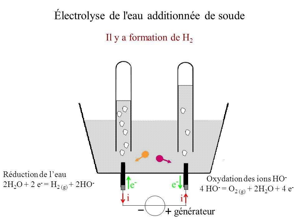 Électrolyse de l eau additionnée de soude