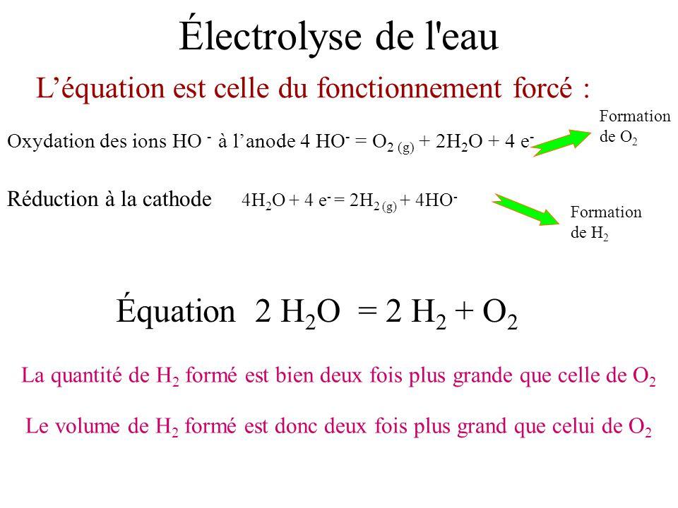 Électrolyse de l eau Équation 2 H2O = 2 H2 + O2