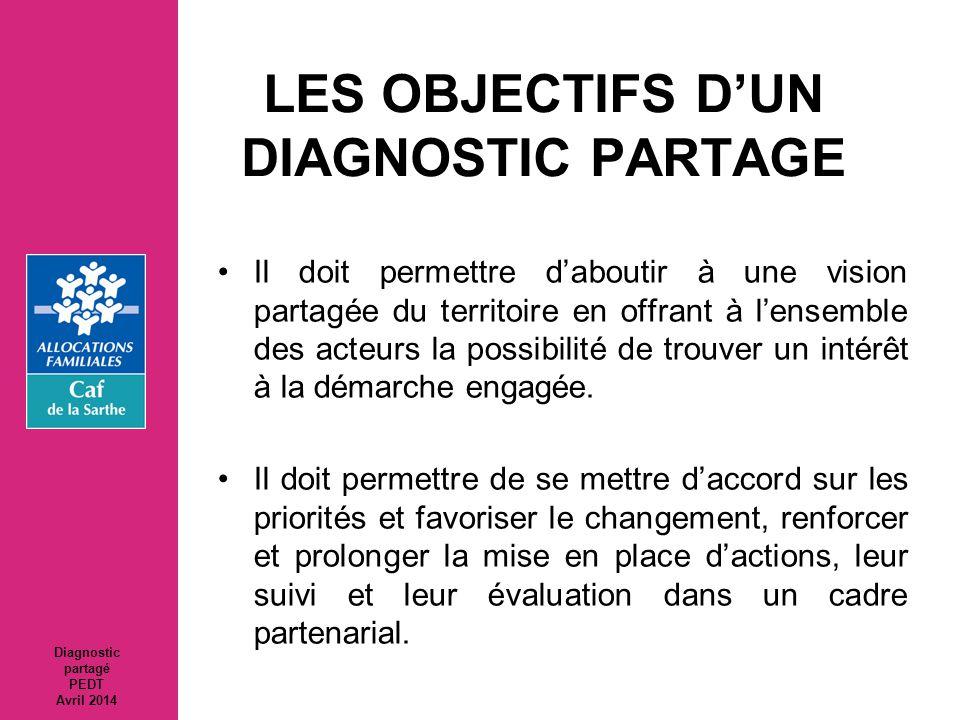 LES OBJECTIFS D'UN DIAGNOSTIC PARTAGE