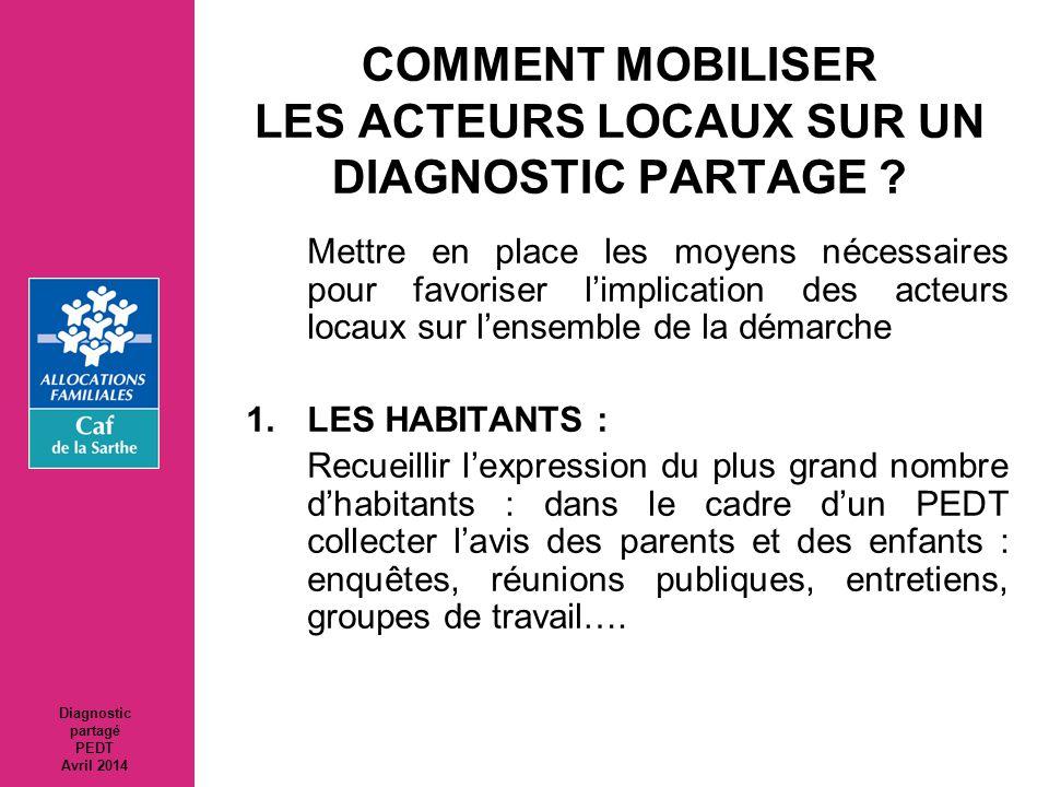 COMMENT MOBILISER LES ACTEURS LOCAUX SUR UN DIAGNOSTIC PARTAGE