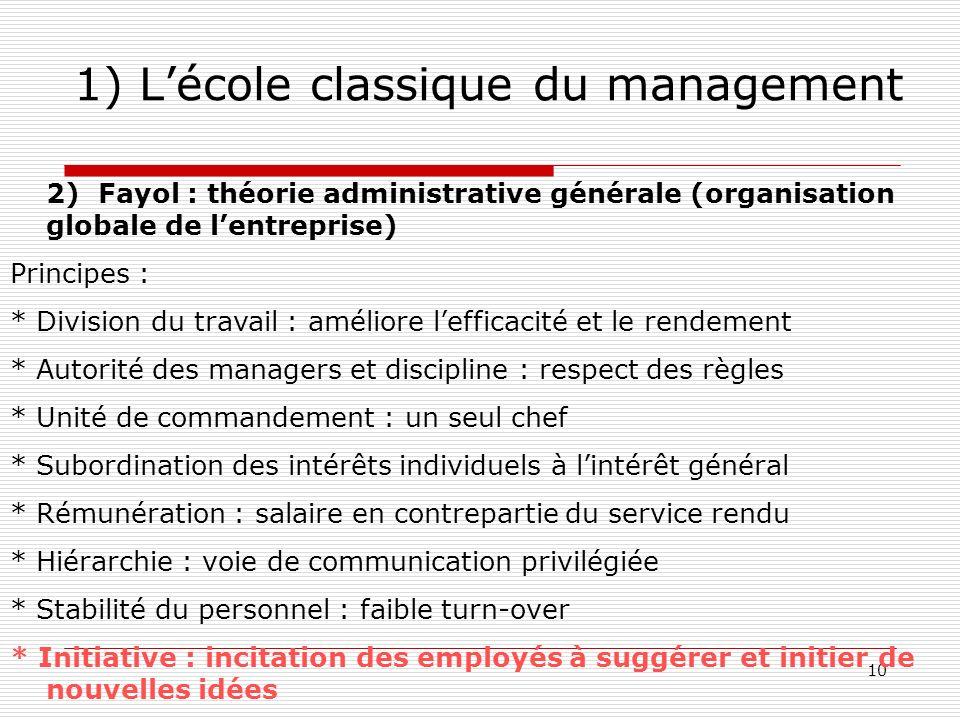 1) L'école classique du management