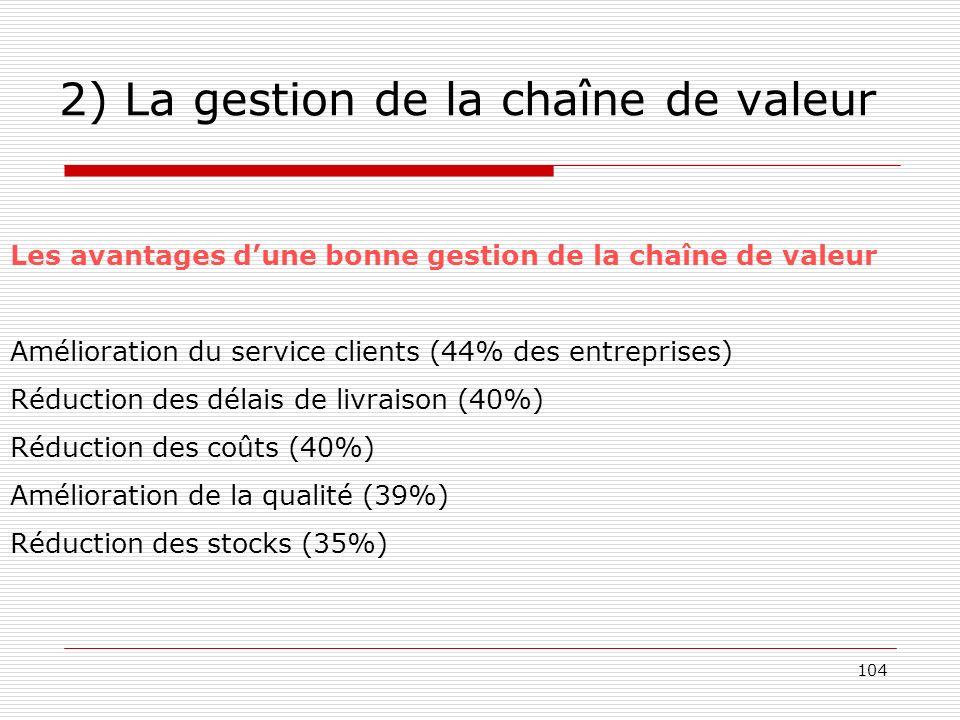 2) La gestion de la chaîne de valeur