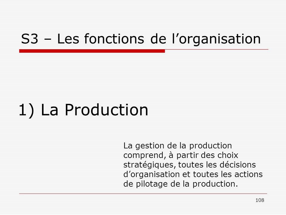 S3 – Les fonctions de l'organisation