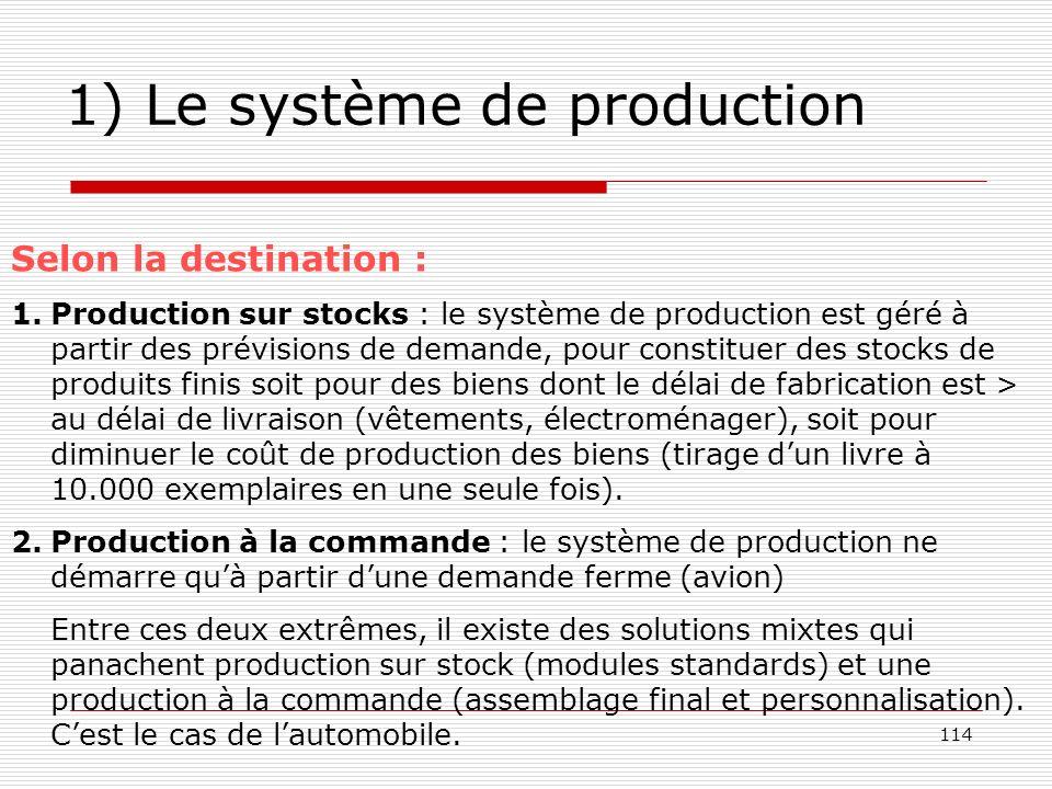 1) Le système de production
