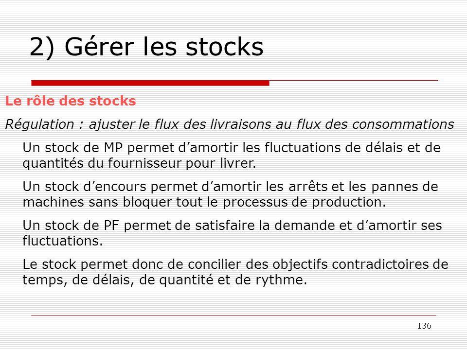 2) Gérer les stocks Le rôle des stocks