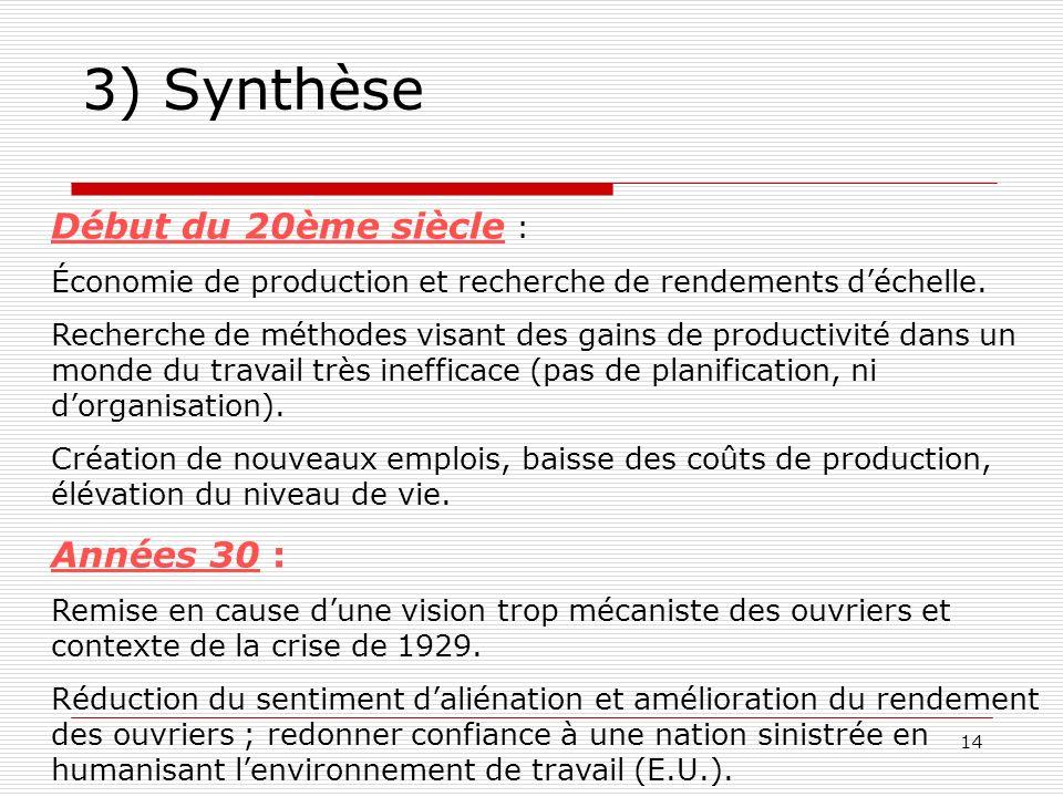 3) Synthèse Début du 20ème siècle :