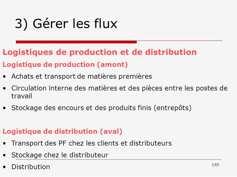 3) Gérer les flux Logistiques de production et de distribution