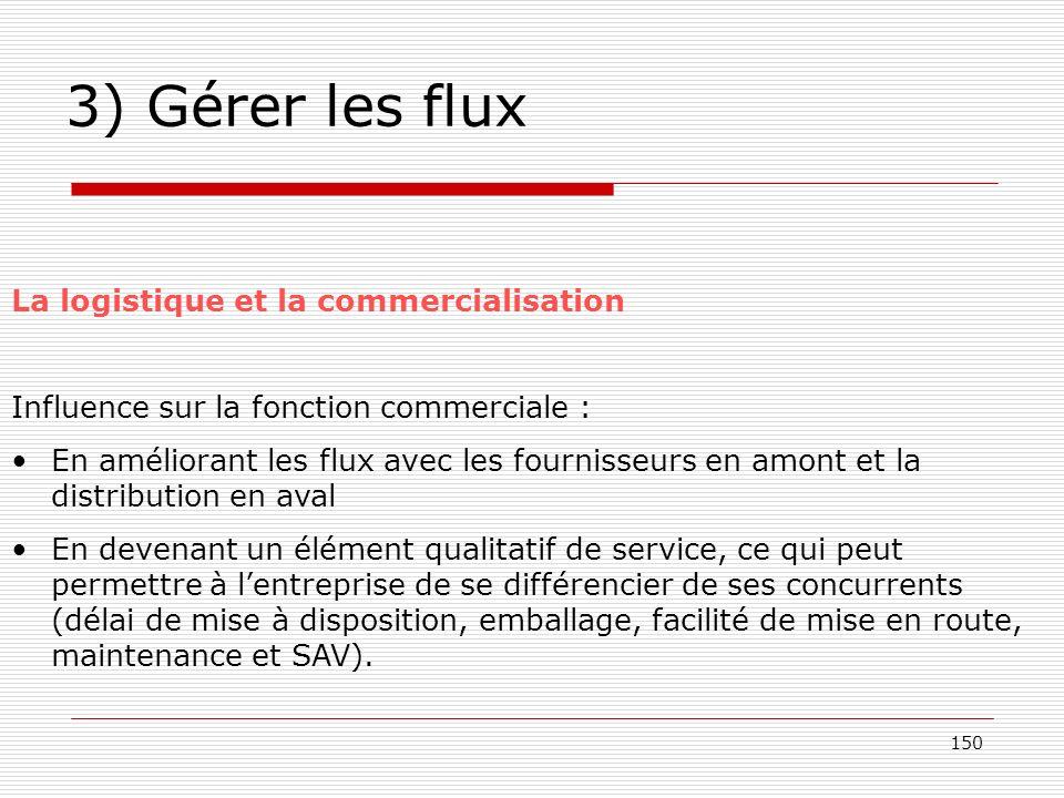3) Gérer les flux La logistique et la commercialisation