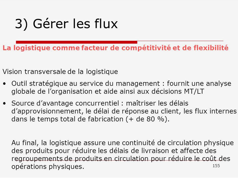 3) Gérer les flux La logistique comme facteur de compétitivité et de flexibilité. Vision transversale de la logistique.