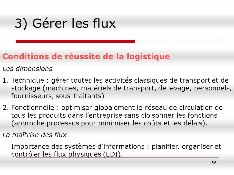 3) Gérer les flux Conditions de réussite de la logistique