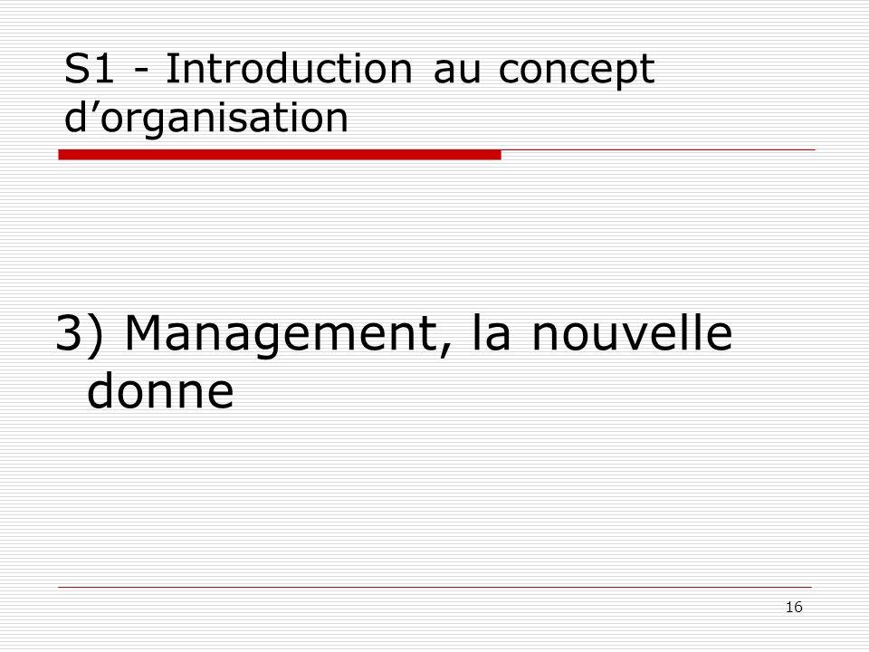 S1 - Introduction au concept d'organisation