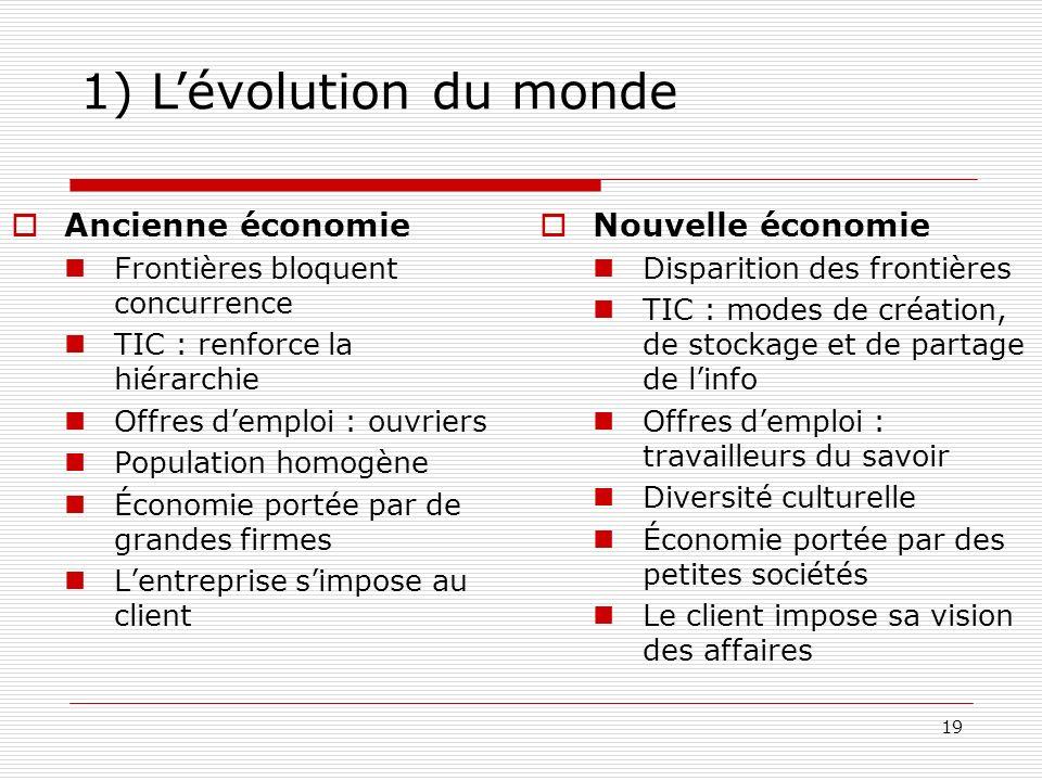 1) L'évolution du monde Ancienne économie Nouvelle économie