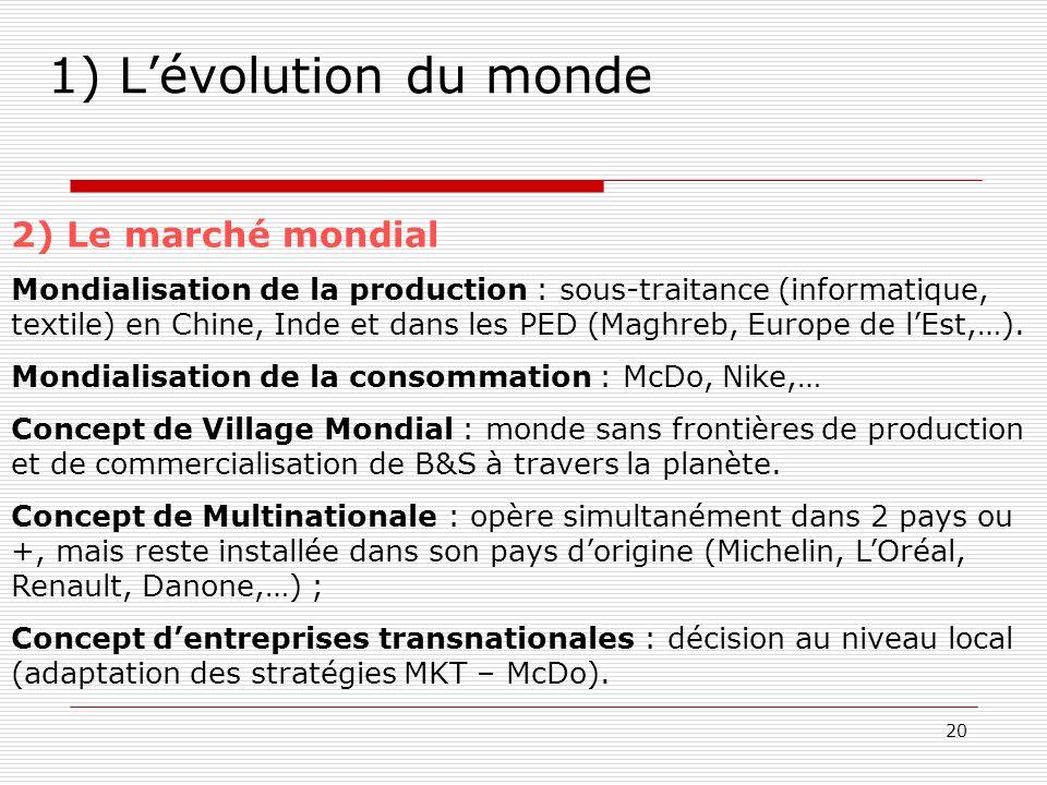 1) L'évolution du monde 2) Le marché mondial