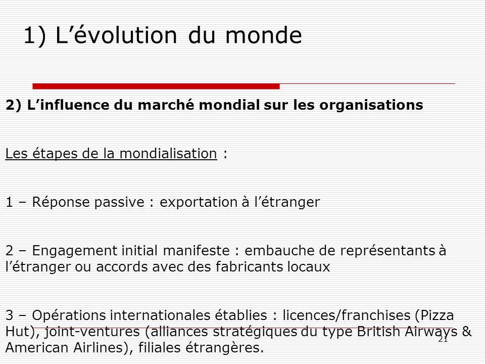 1) L'évolution du monde 2) L'influence du marché mondial sur les organisations. Les étapes de la mondialisation :
