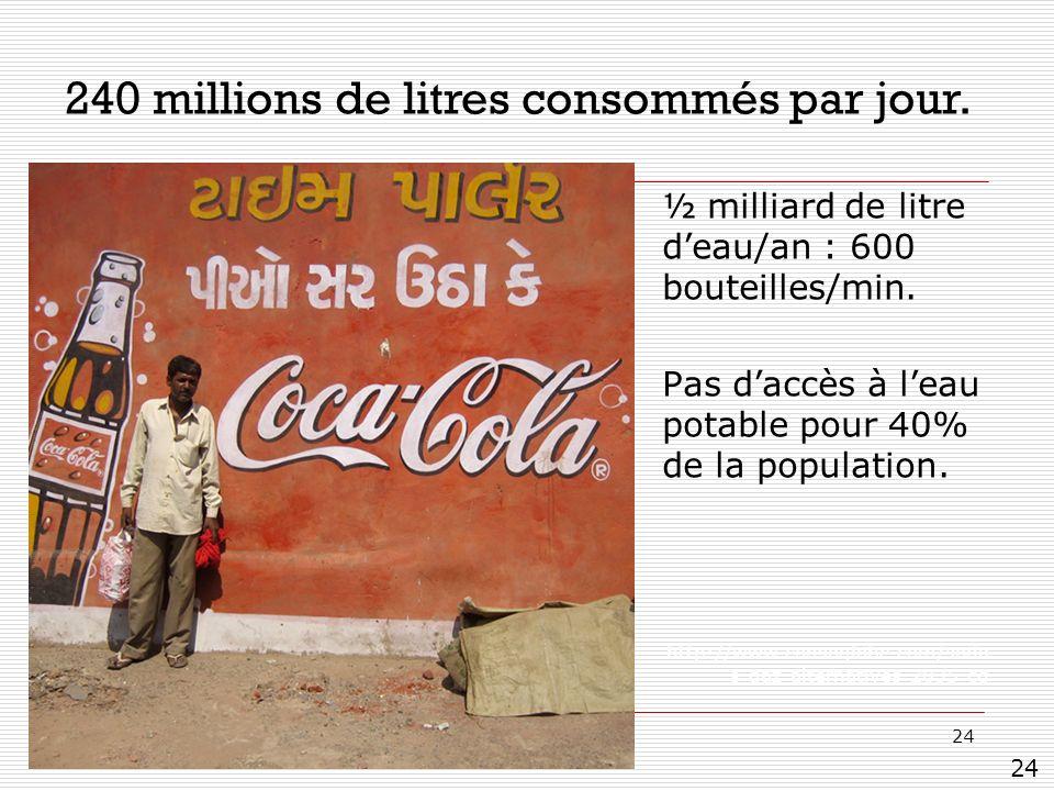 240 millions de litres consommés par jour.