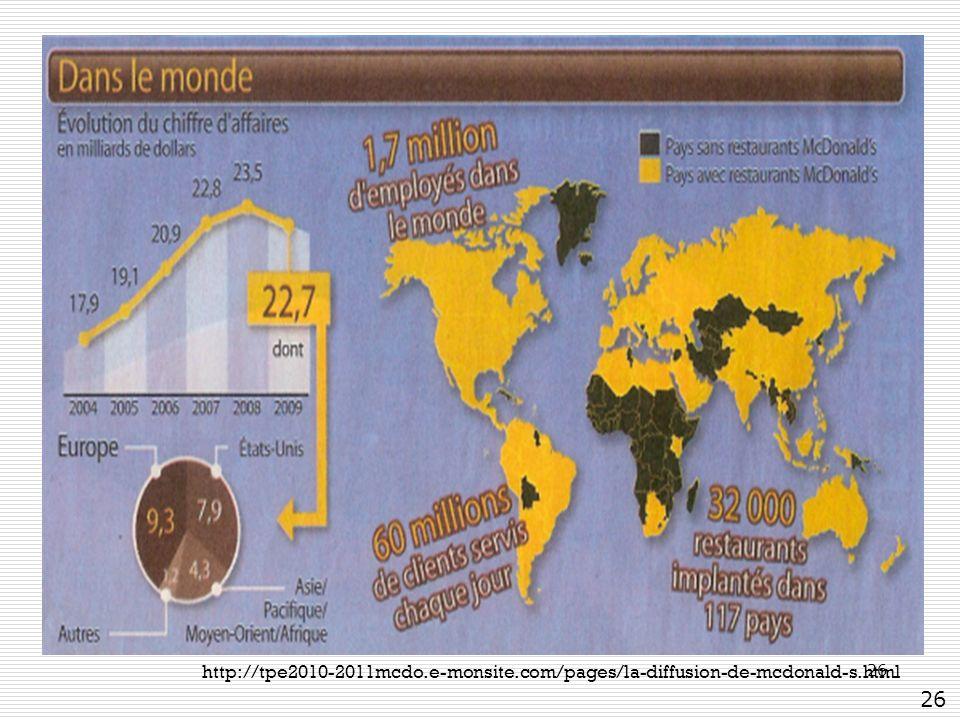 http://tpe2010-2011mcdo. e-monsite
