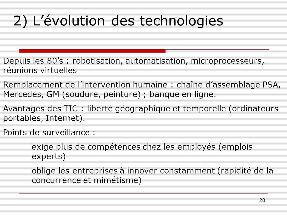 2) L'évolution des technologies
