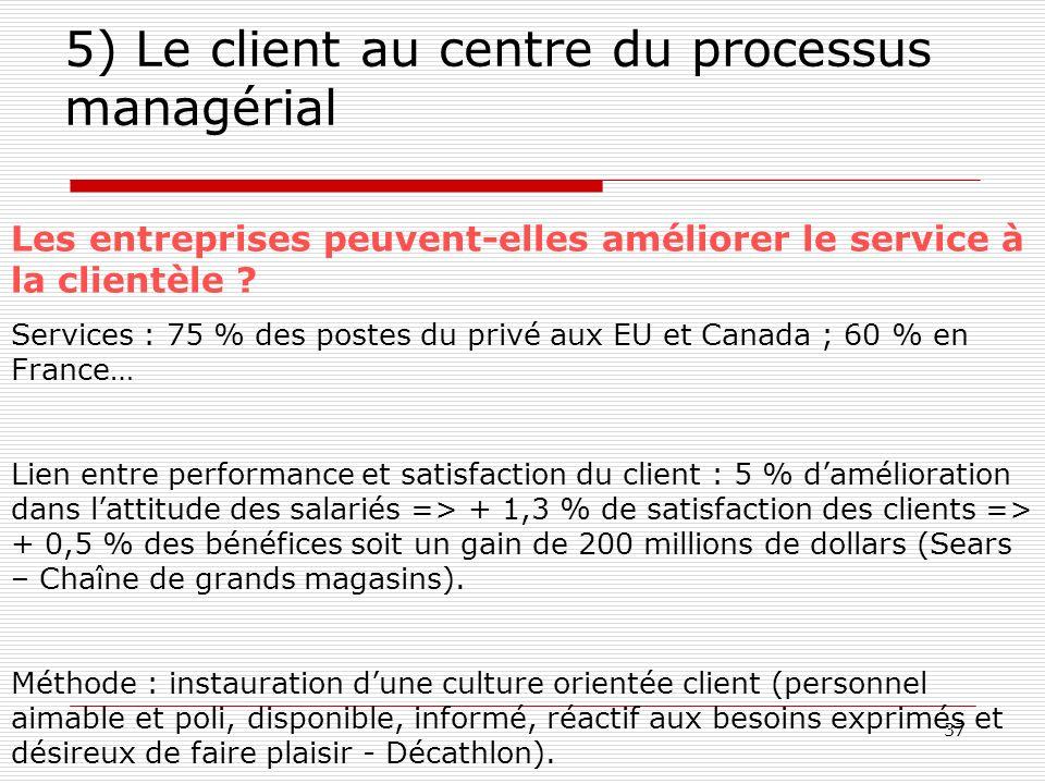 5) Le client au centre du processus managérial