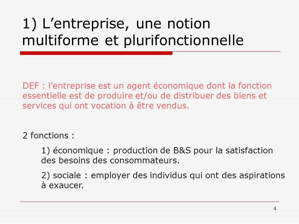 1) L'entreprise, une notion multiforme et plurifonctionnelle