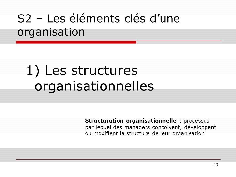 S2 – Les éléments clés d'une organisation