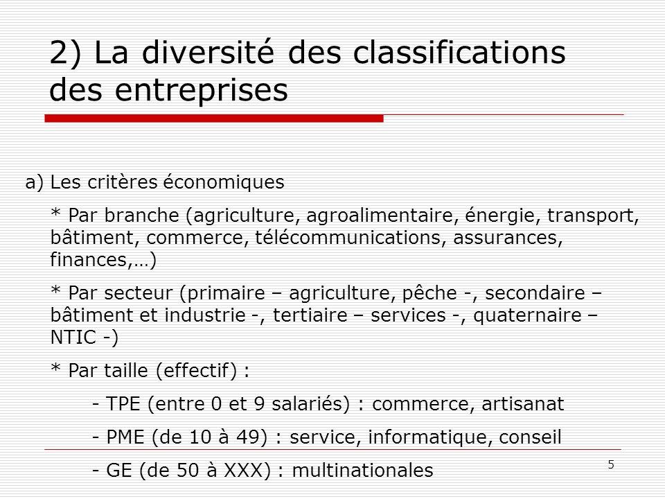 2) La diversité des classifications des entreprises