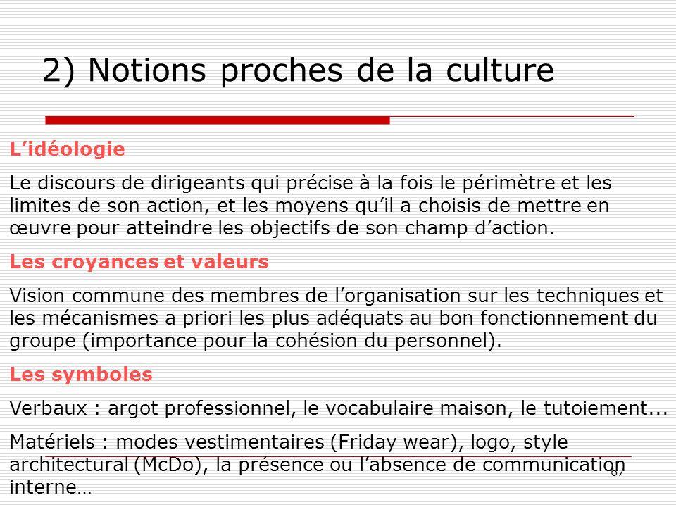 2) Notions proches de la culture