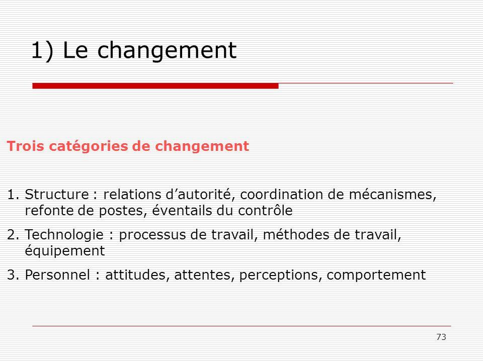 1) Le changement Trois catégories de changement