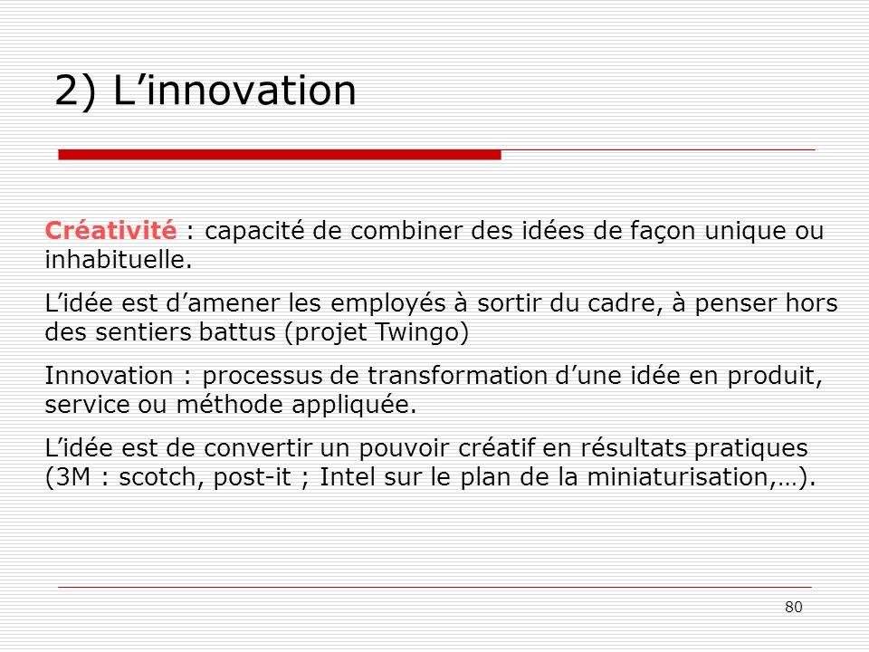 2) L'innovation Créativité : capacité de combiner des idées de façon unique ou inhabituelle.