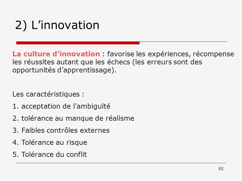 2) L'innovation