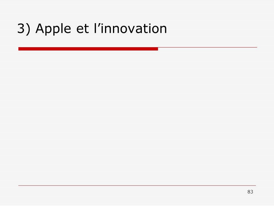 3) Apple et l'innovation