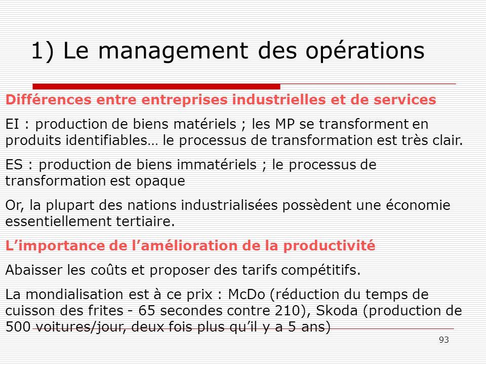 1) Le management des opérations