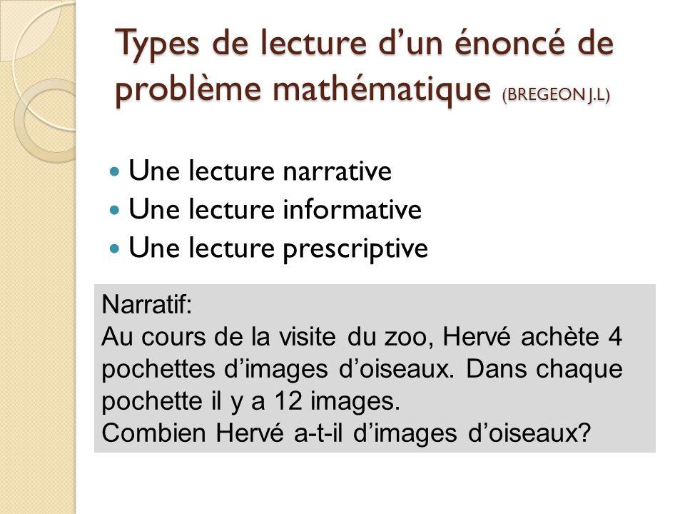 Types de lecture d'un énoncé de problème mathématique (BREGEON J.L)