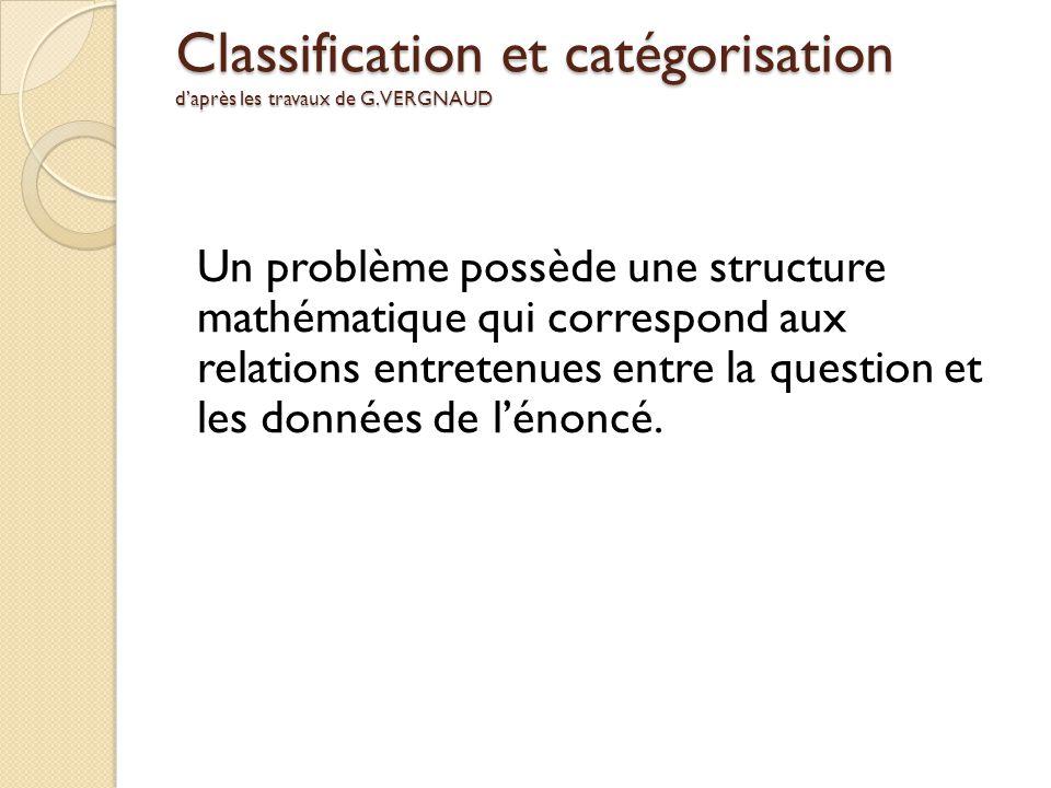 Classification et catégorisation d'après les travaux de G.VERGNAUD