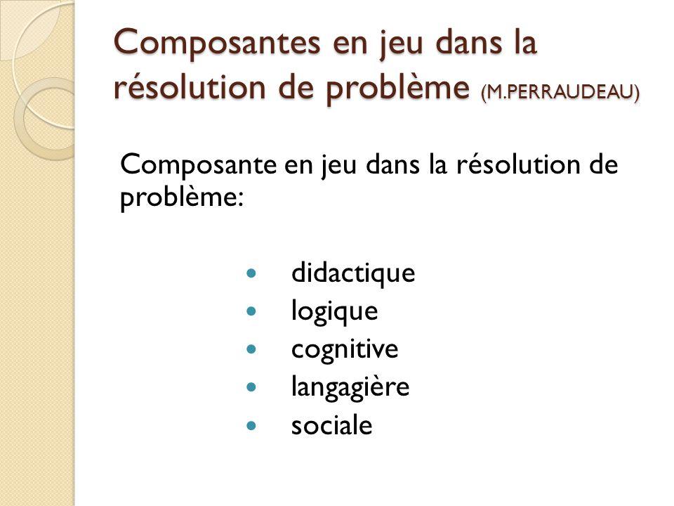 Composantes en jeu dans la résolution de problème (M.PERRAUDEAU)