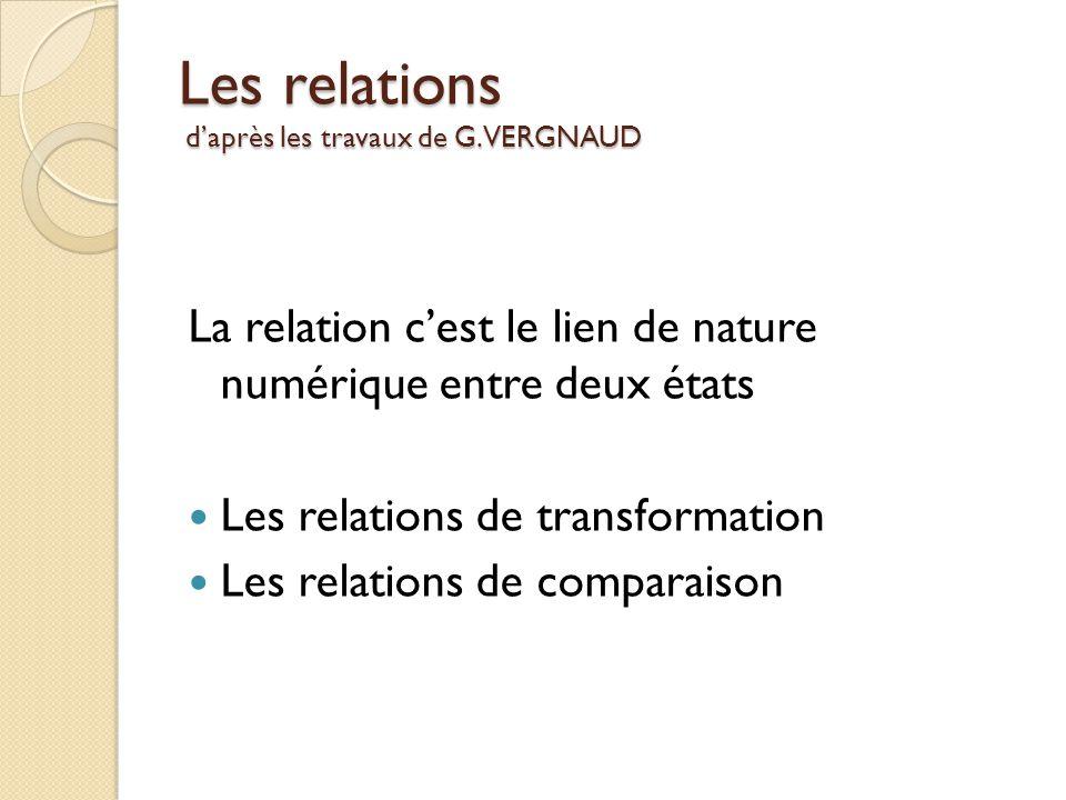 Les relations d'après les travaux de G.VERGNAUD