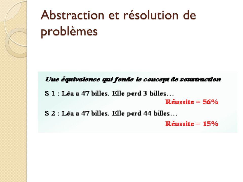 Abstraction et résolution de problèmes
