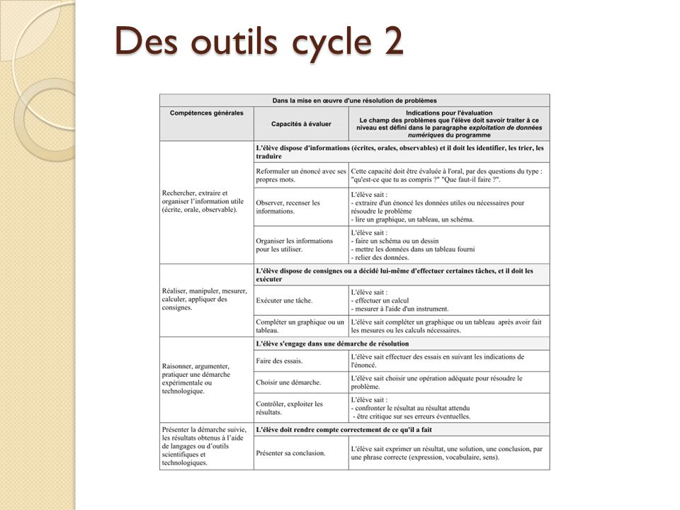 Des outils cycle 2