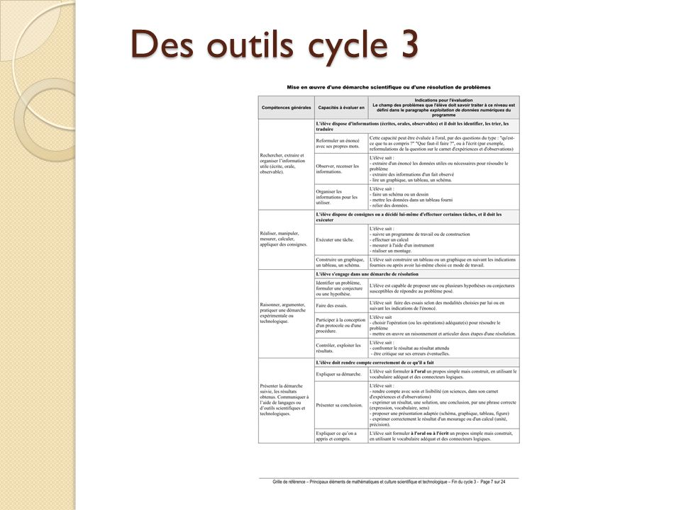 Des outils cycle 3