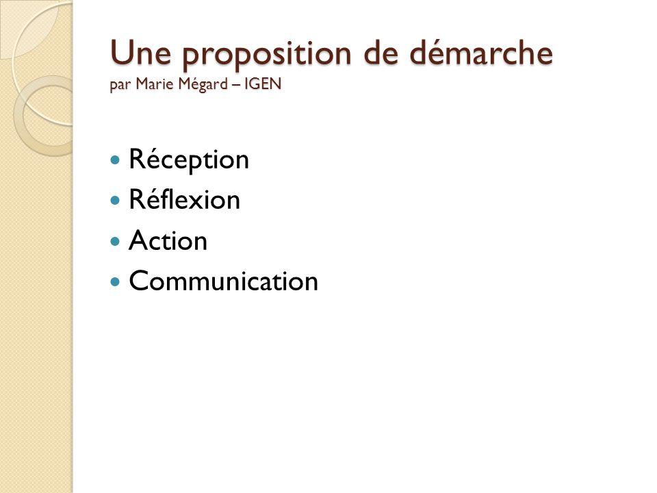 Une proposition de démarche par Marie Mégard – IGEN