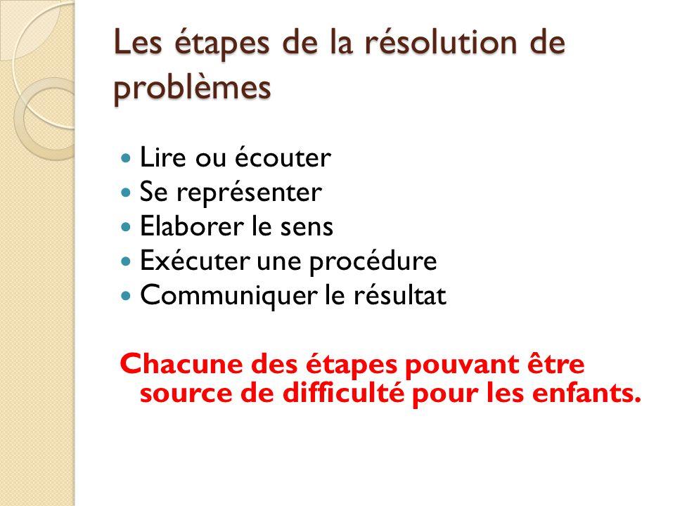 Les étapes de la résolution de problèmes
