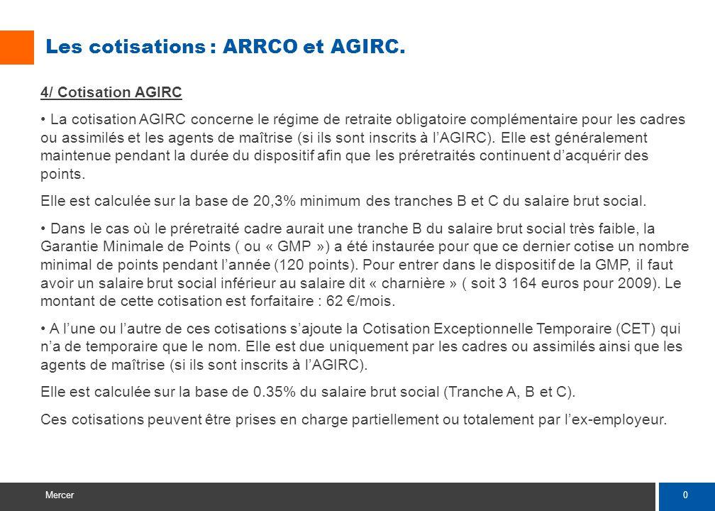 + OU Les cotisations : ARRCO et AGIRC. Schéma de la cotisation AGIRC :