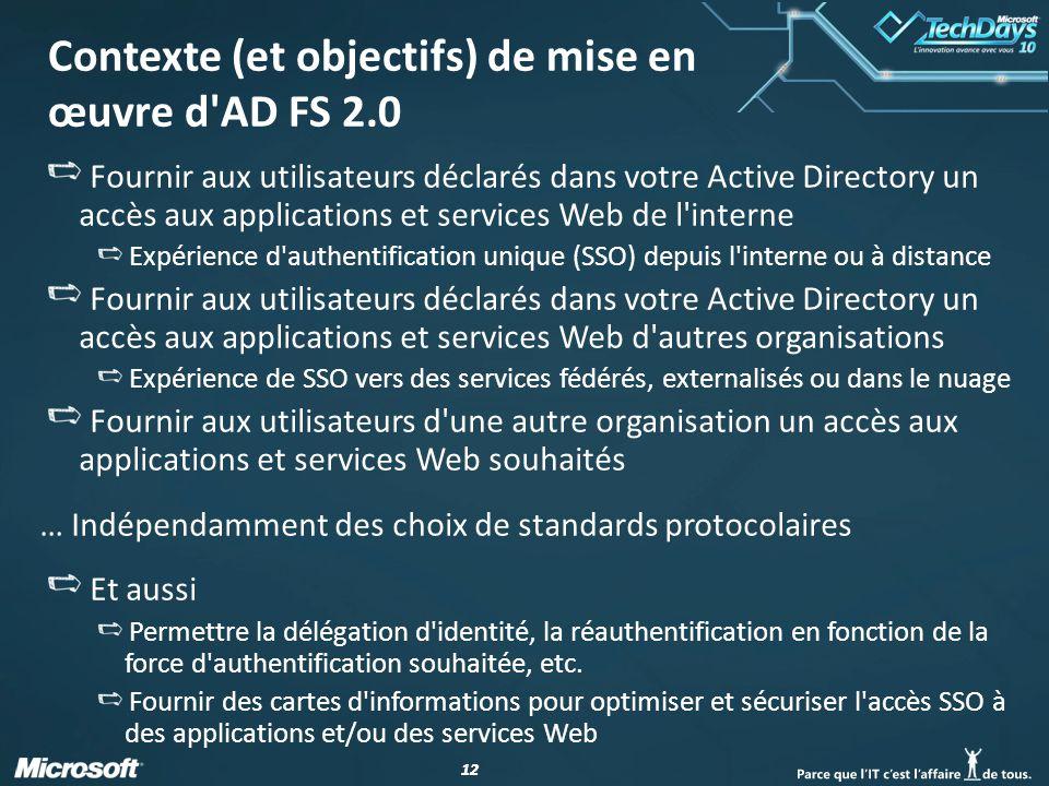 Contexte (et objectifs) de mise en œuvre d AD FS 2.0