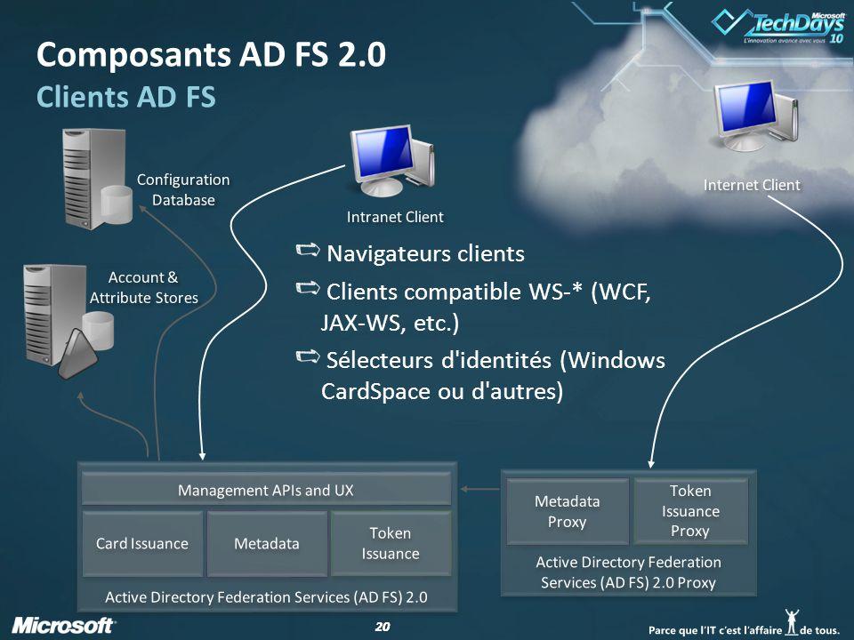 Composants AD FS 2.0 Clients AD FS