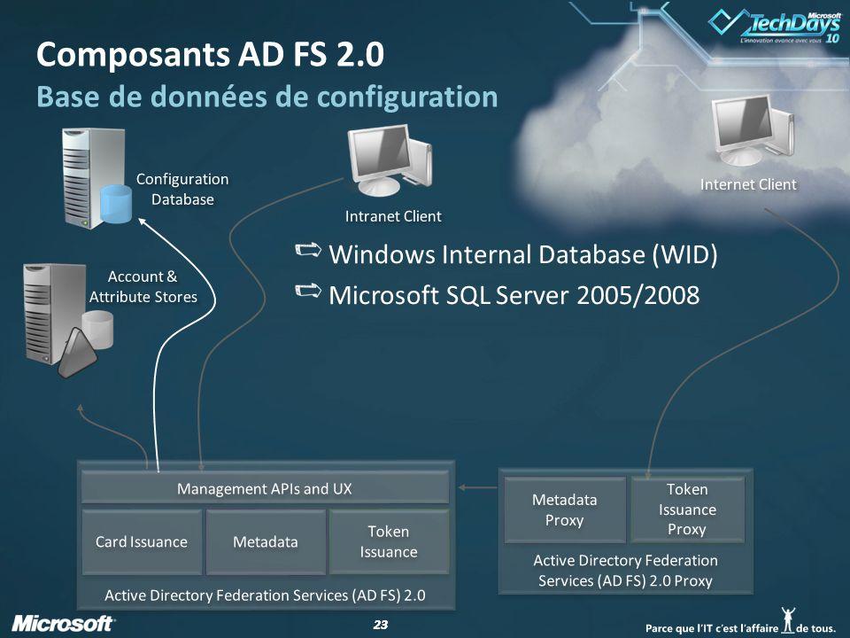 Composants AD FS 2.0 Base de données de configuration