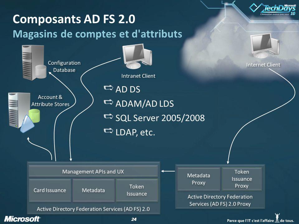 Composants AD FS 2.0 Magasins de comptes et d attributs