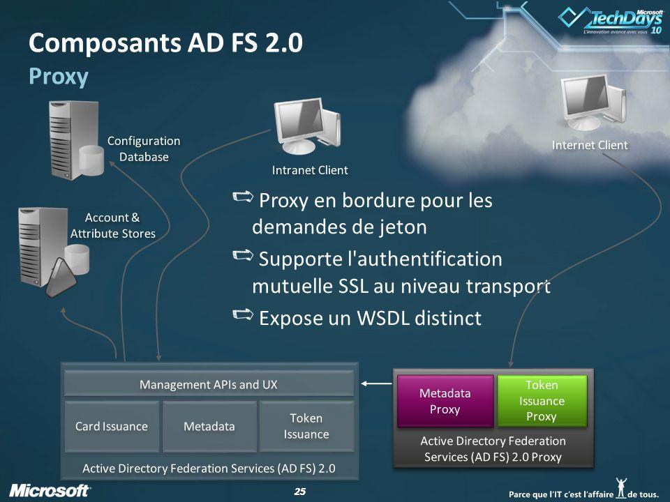 Composants AD FS 2.0 Proxy Proxy en bordure pour les demandes de jeton