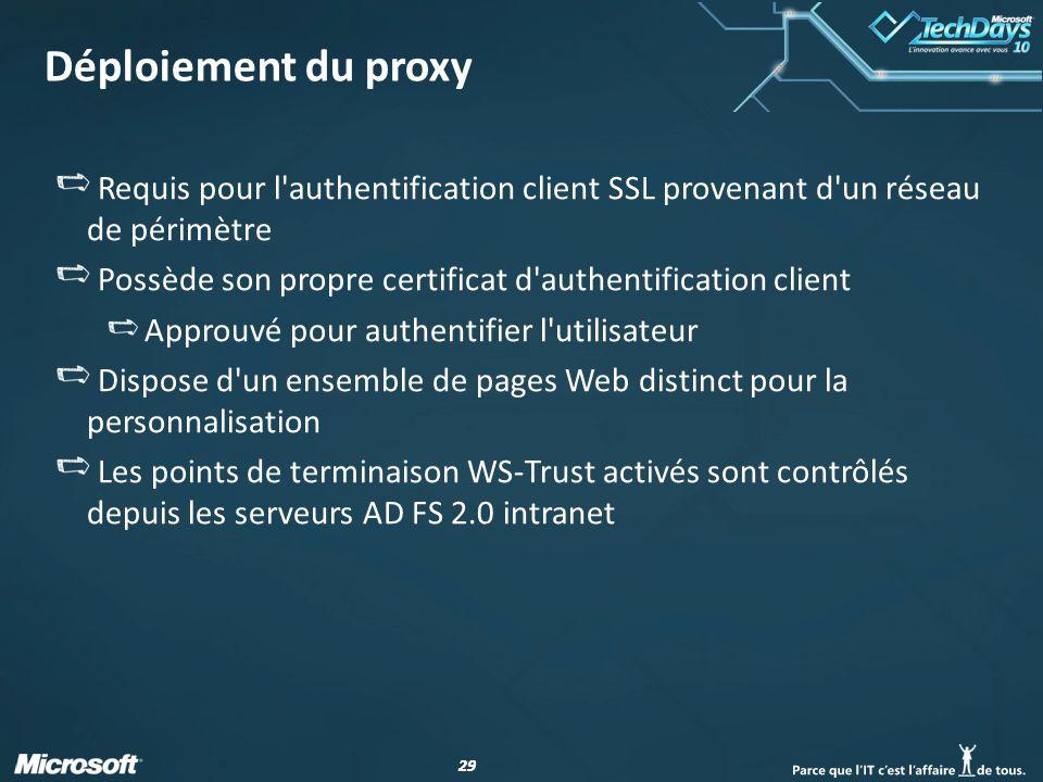 Déploiement du proxy Requis pour l authentification client SSL provenant d un réseau de périmètre.