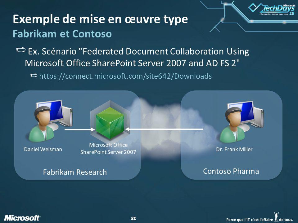 Exemple de mise en œuvre type Fabrikam et Contoso